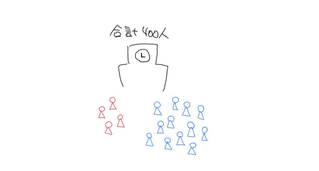 中学受験算数、「和差算」に関するイラスト解説