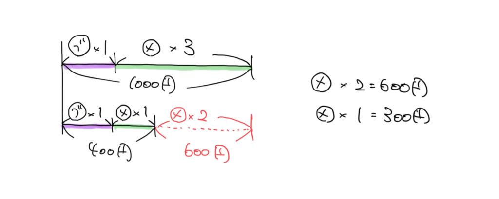 中学受験算数の問題のイラスト解説