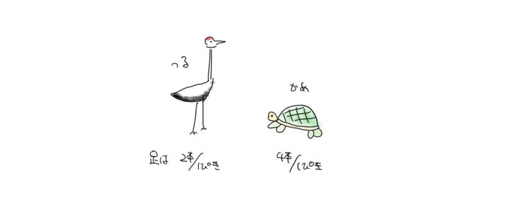 中学受験算数、つるかめ算のイラスト解説