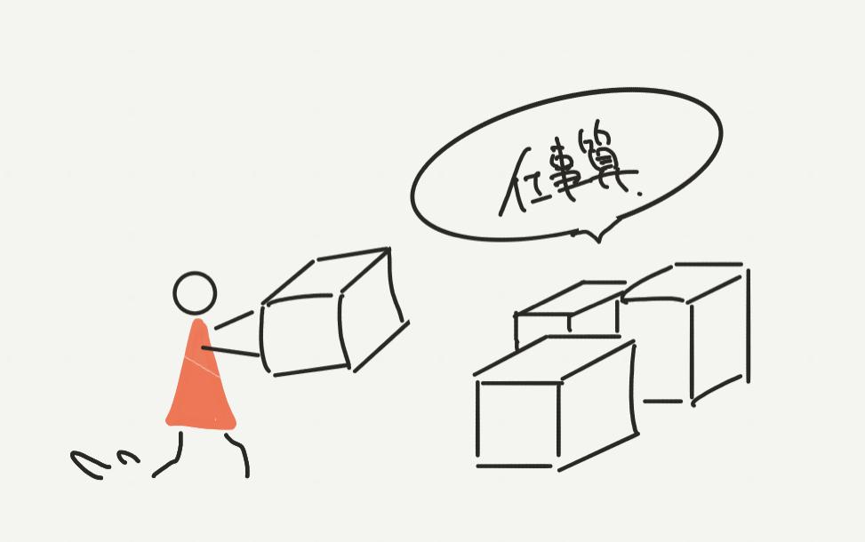 仕事算についてのイラスト解説