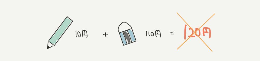 算数のよくある勘違いのイラスト解説